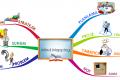 AyThink Mind Mapping (Zihin Haritaları) Eğitici Eğitimi Programına Katılan Bir Öğretmenin Düşünceleri