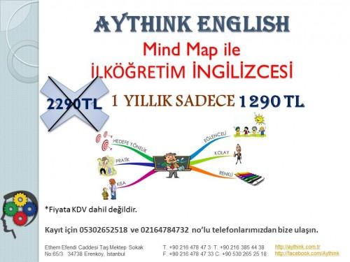 Mind Map ile ilköğretim ingilizcsi